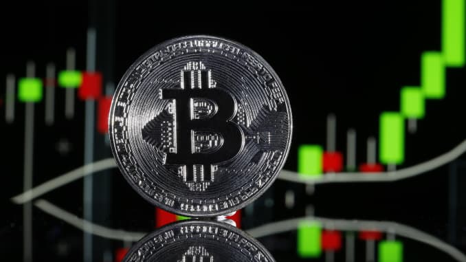 piața bursieră afectează bitcoin